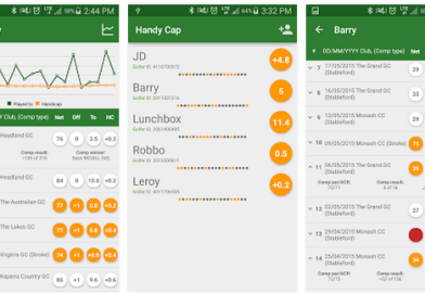Handy Cap shuts down, Golf Australia developing new app