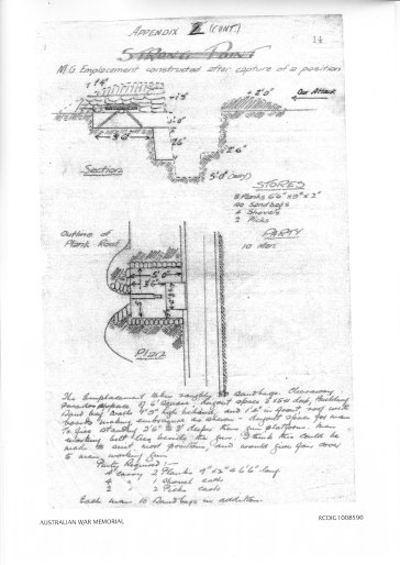 Machine Gun Strong Point Engineering Plan