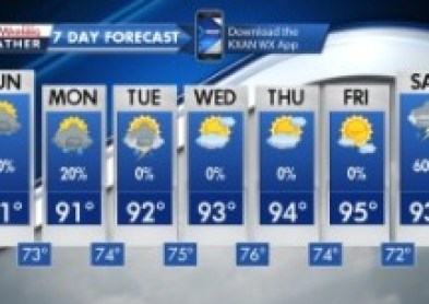 7_day_forecast_300_6_11