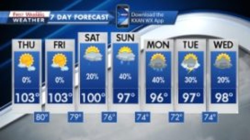 7_day_forecast_300_8_11