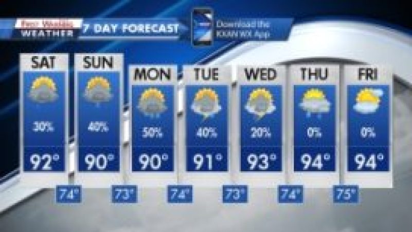 7_day_forecast_300_8_27