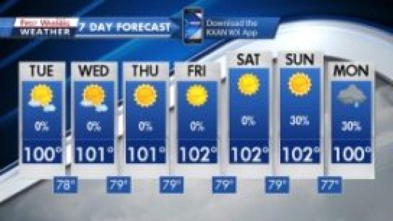 7_day_forecast_300_8_8