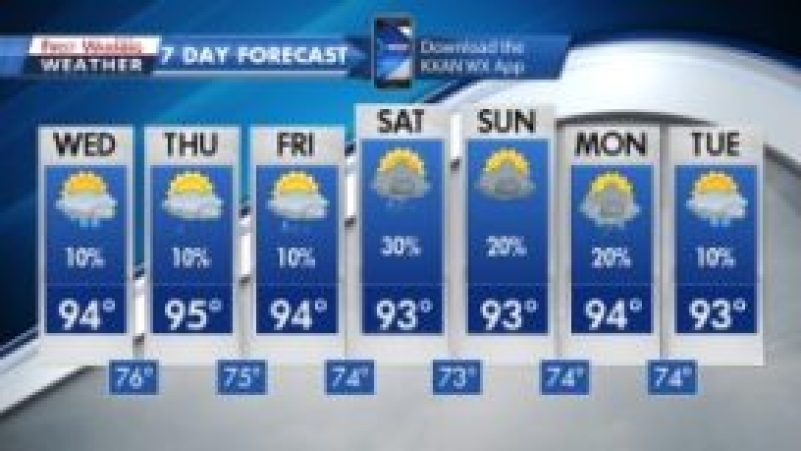 7_day_forecast_300_9_07
