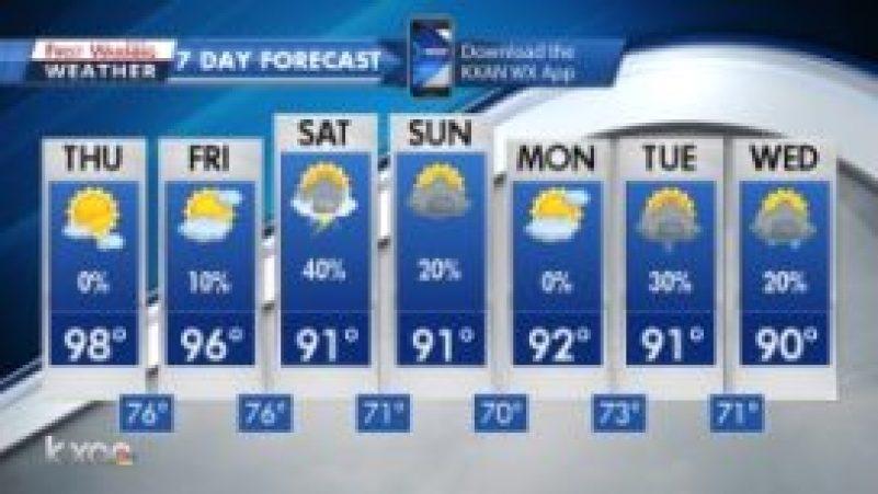 7_day_forecast_300_9_9