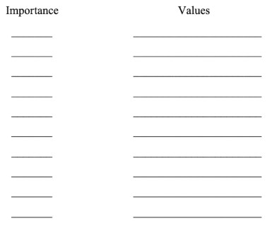 Values list: Keep this list handy so you can always refer to it when making decisions!