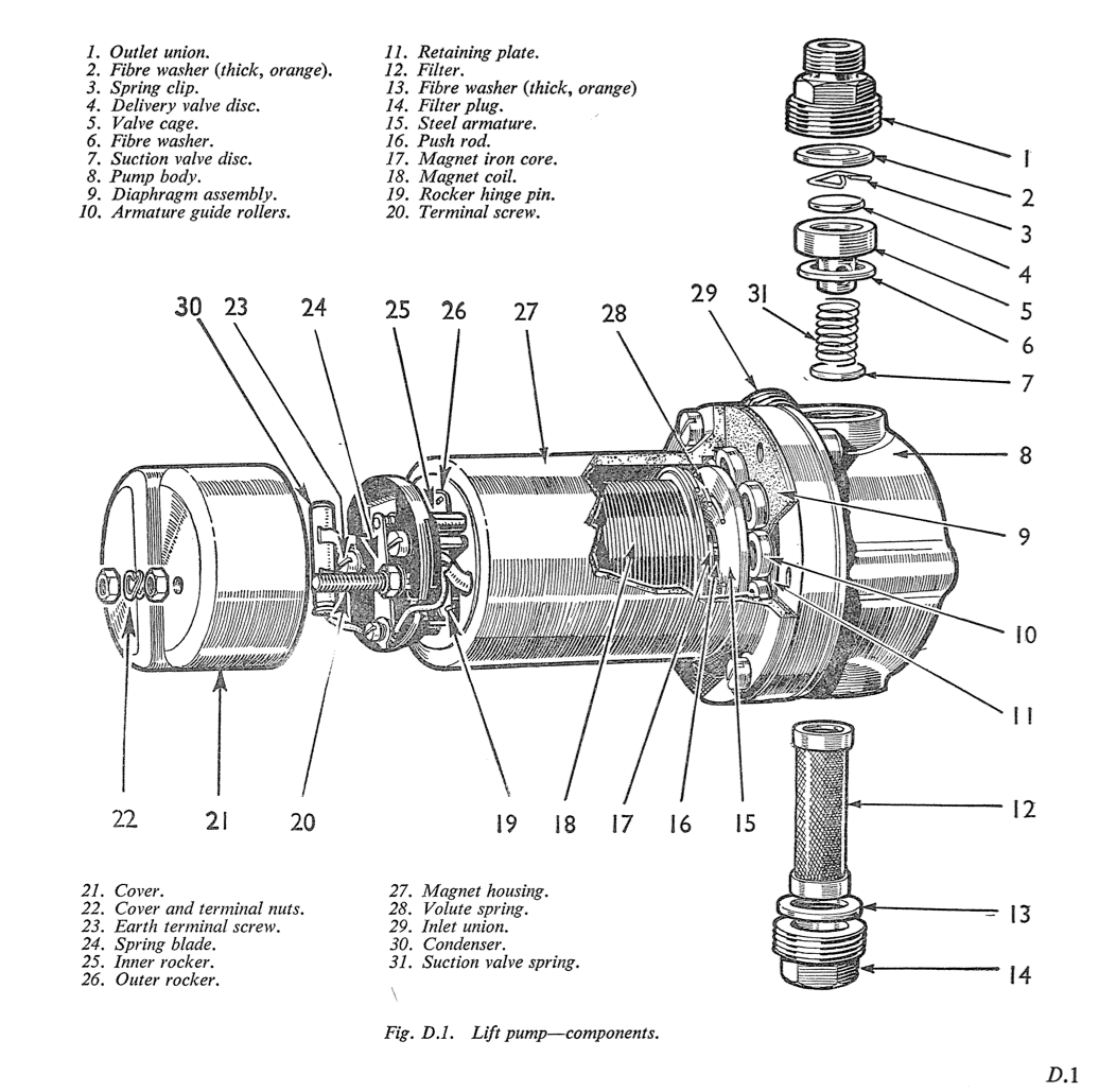 Austin Healey Bj8 Wiring Diagram