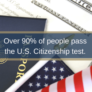 Over 90% of people pass the U.S. Citizenship Test