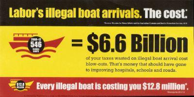 Illegal Immigrants cost Australia