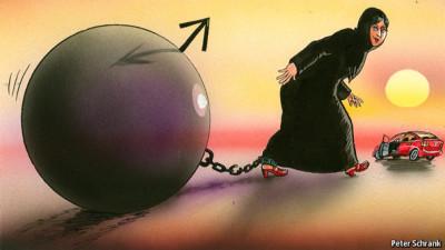 Sharia Enslaves Women