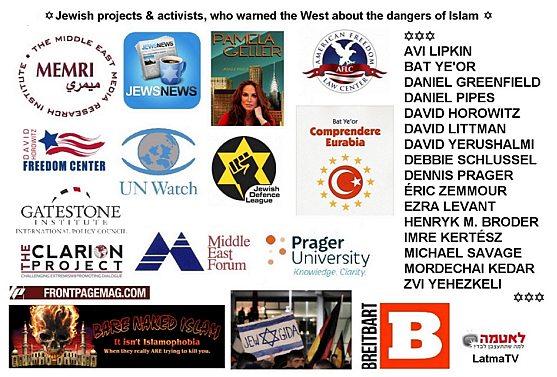 Jewish Counter-Jihad Movement