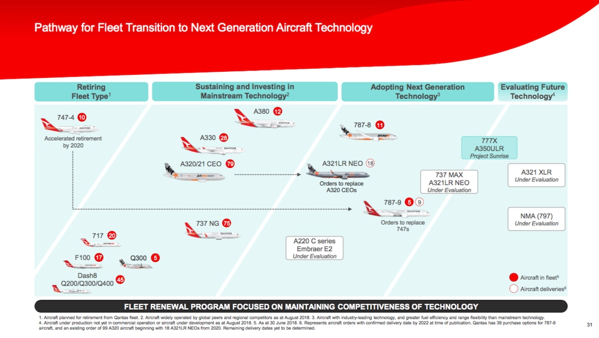 A slide showing Qantas's future fleet considerations. (Qantas)