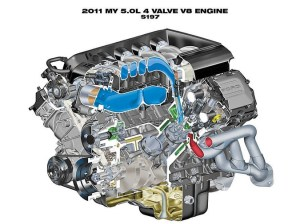 Coyote V8 Engine (Ford Mustang: 2010on)