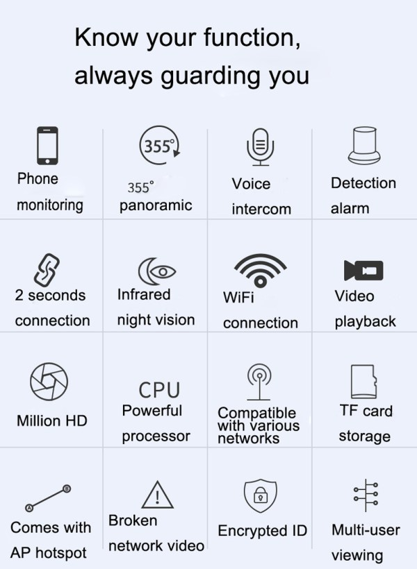 IP Camera WiFi Wireless Surveillance CCTV Camera 720P 960P 1080P Home Security Baby Monitor 2