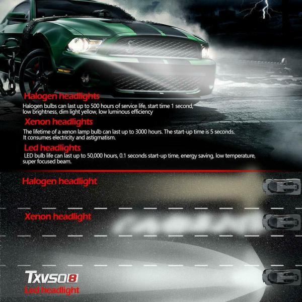 LED Car Headlight Bulbs H1 High Beam/Low Beam/Fog Light All-in-One Plug & Play 5