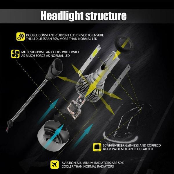 LED Headlight Bulb Conversion Kit D2S D4S 55W Car Lamp Light 6000K Pure White 6