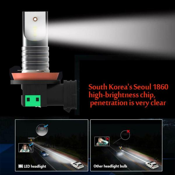 LED Headlight Conversion Kit H11 H8 H9 Plug & Play 6000K Cold White All in One 5