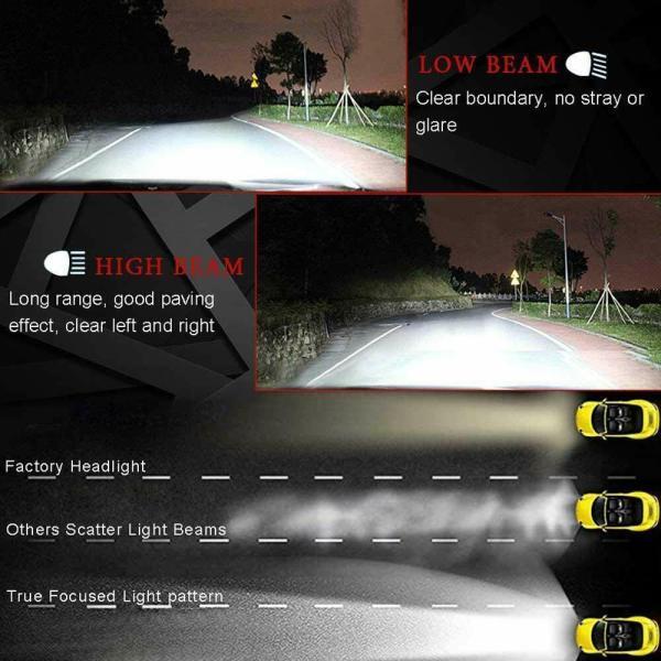 LED Headlight Conversion Kit H4 110W 26000LM 6000K Bulbs Hi/Lo Beam Auto Lamps 3