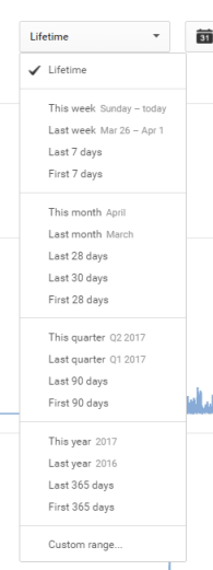 lifetime youtube stats