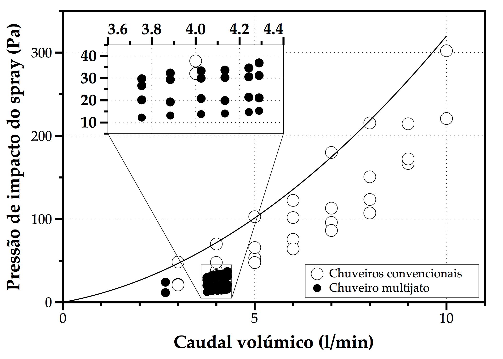 Example of data plot design