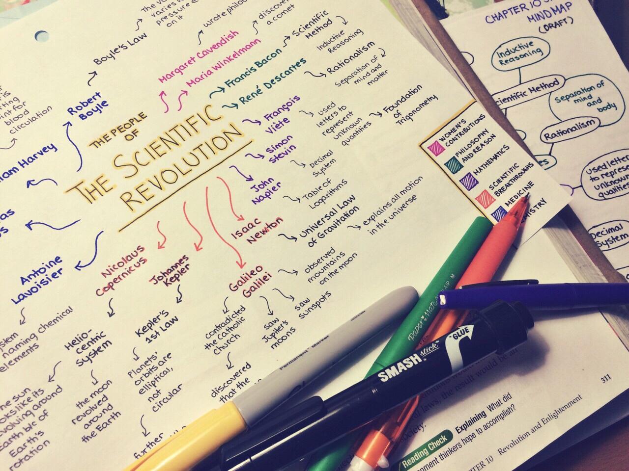 Structuring scientific thinking