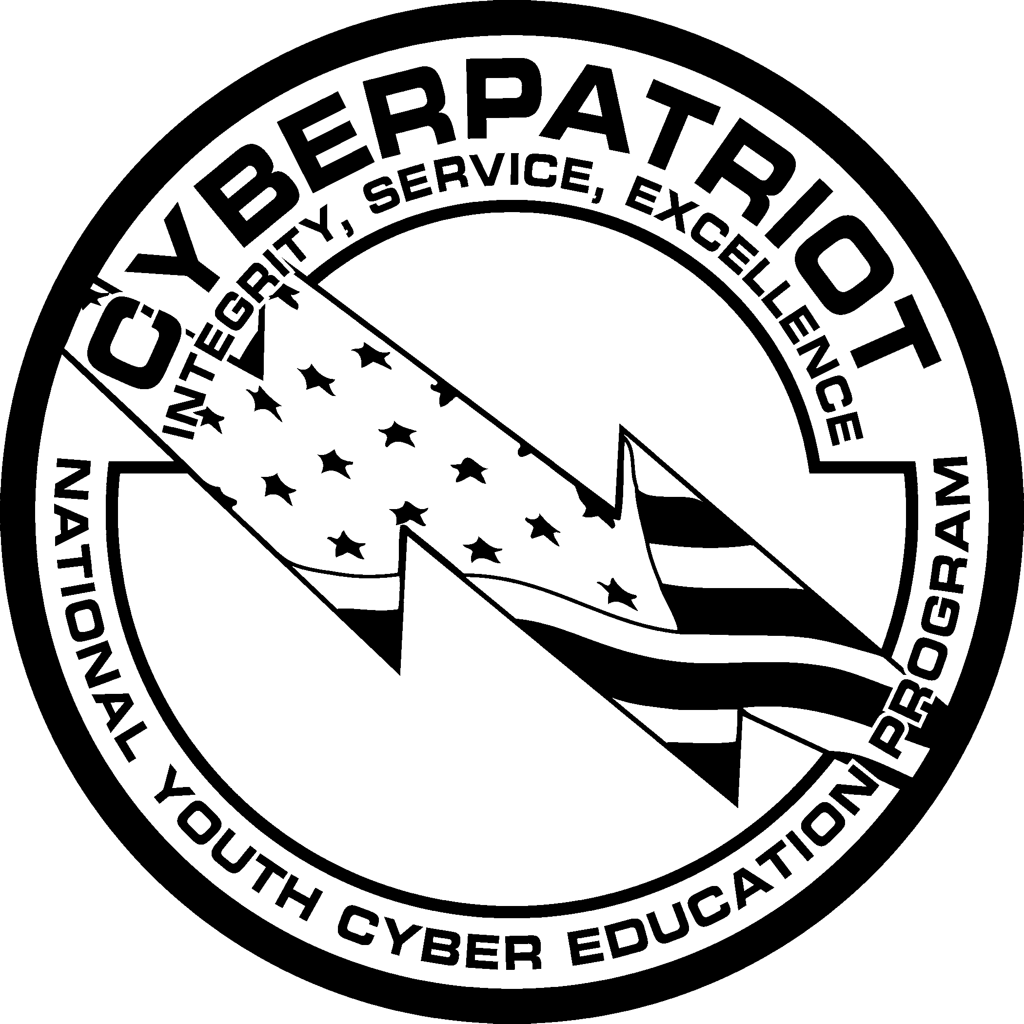 What Is Cyberpatriot