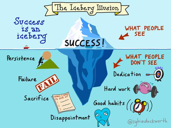 Author Joanne Reed This is your quest How to define success Success is an iceberg