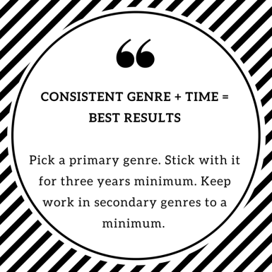 publishing success, plot bunnies, genre loyalty, creating an author brand, genre loyalty advantages, self-publishing, legacy publishing, hybrid publishing