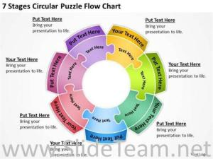 7 STAGES CIRCULAR PUZZLE FLOW CHART POWERPOINT SLIDESPowerPoint Diagram