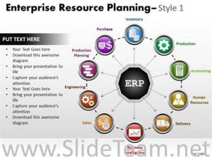 ERP Diagram With IconsPowerPoint Diagram