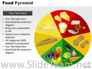 Circular Food Chart With Nutritional ValuePowerPoint Diagram