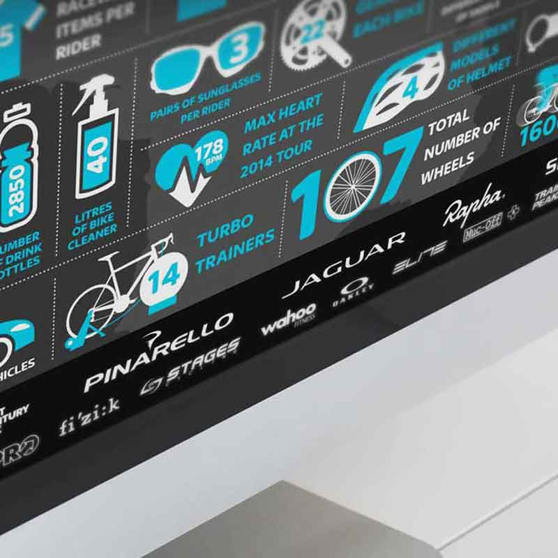 INFOGRAPHICS DESIGN AUTHOR STUDIOS TEAM SKY