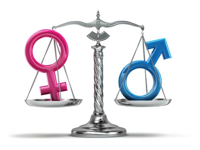 gender identity and gendery equality