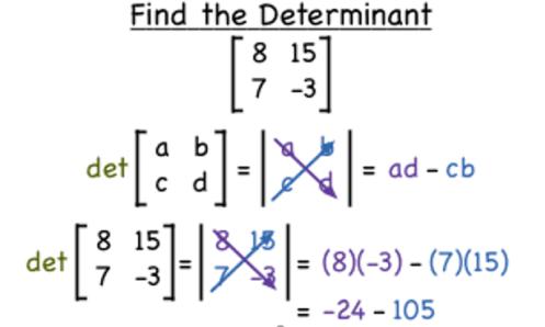 LA - Determinant2