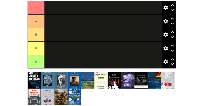 book review tier list 2020