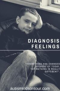 Diagnosis Feelings