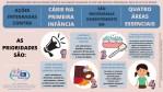 GUIA DE HIGIENIZAÇÃO BUCAL - MATERIAL DESENVOLVIDO POR ESTUDANTES DO CURSO DE ODONTOLOGIA DA UCB