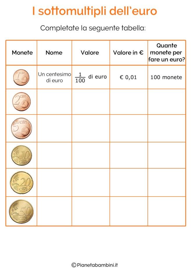 Esercizi-Sottomultipli-Euro