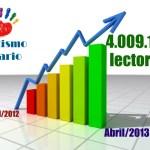 Autismo Diario alcanza los 4.009.132 lectores anuales
