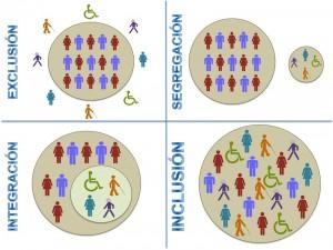 Diferencias entre modelos educativos de forma gráfica