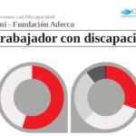Informe del perfil del trabajador con discapacidad 2014