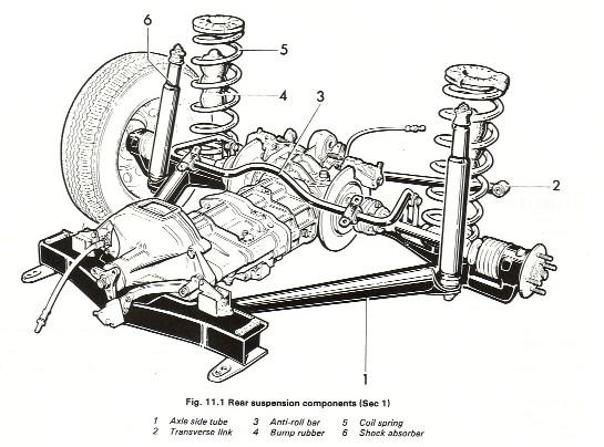 anti fuite boite de vitesse