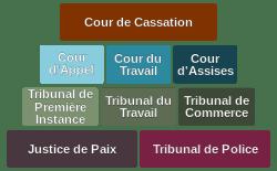 responsabilité civile en belgique