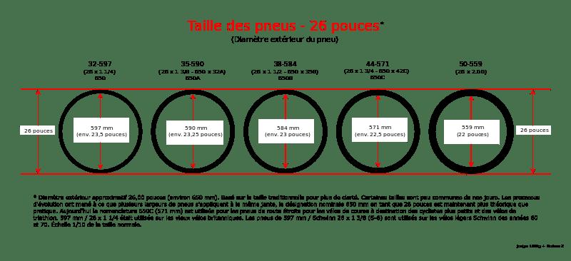 Acheter taille pneu clio 3
