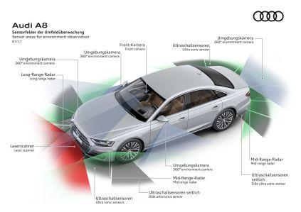2018-Audi-A8- (23)