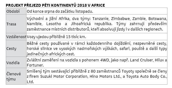 Africa_tab1