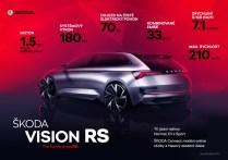 SKODA-VISION_RS- (8)