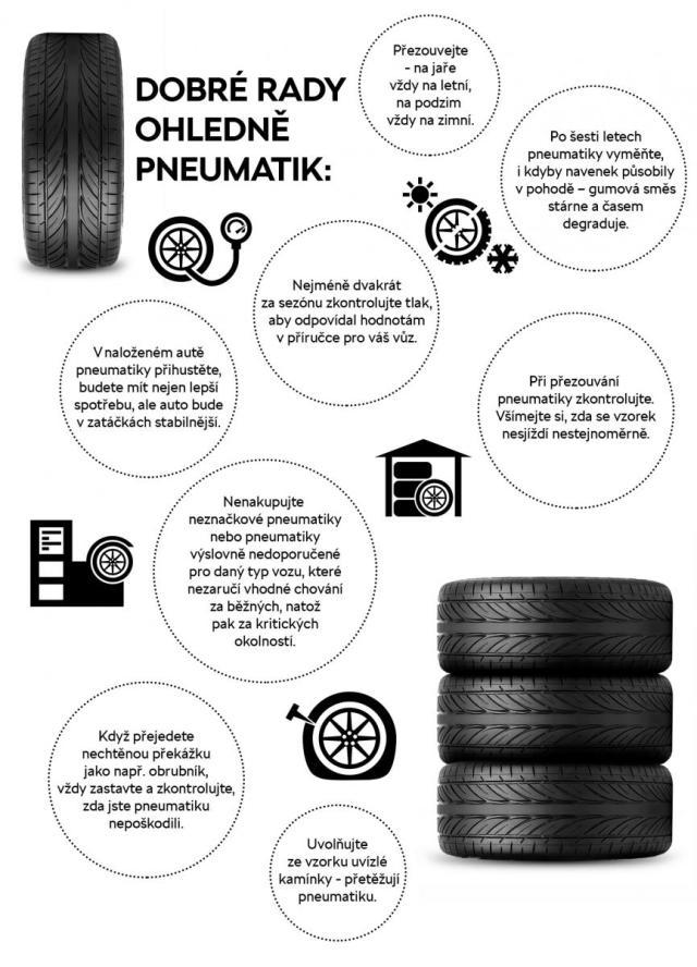 tyre-tips-skoda-infographics-czech