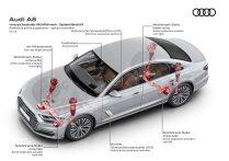 audi-a8-2020-prediktivni-adaptivni-podvozek (4)