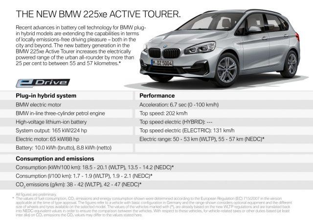 2019- BMW-225xe-Active-Tourer- (4)