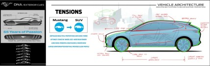 2020-Ford-Mustang-Mach-e-elektromobil- (33)